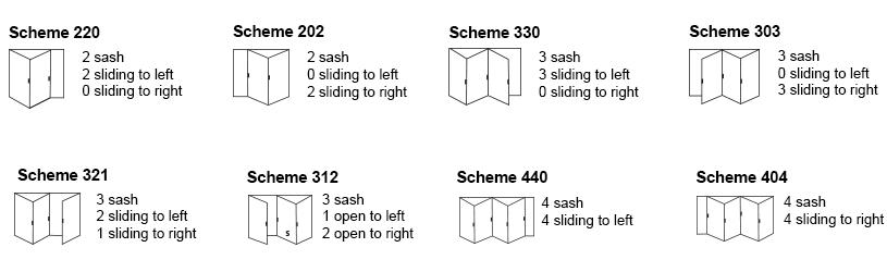 PVCu Bi-Fold Doors | Aluminium Bi-Fold Doors